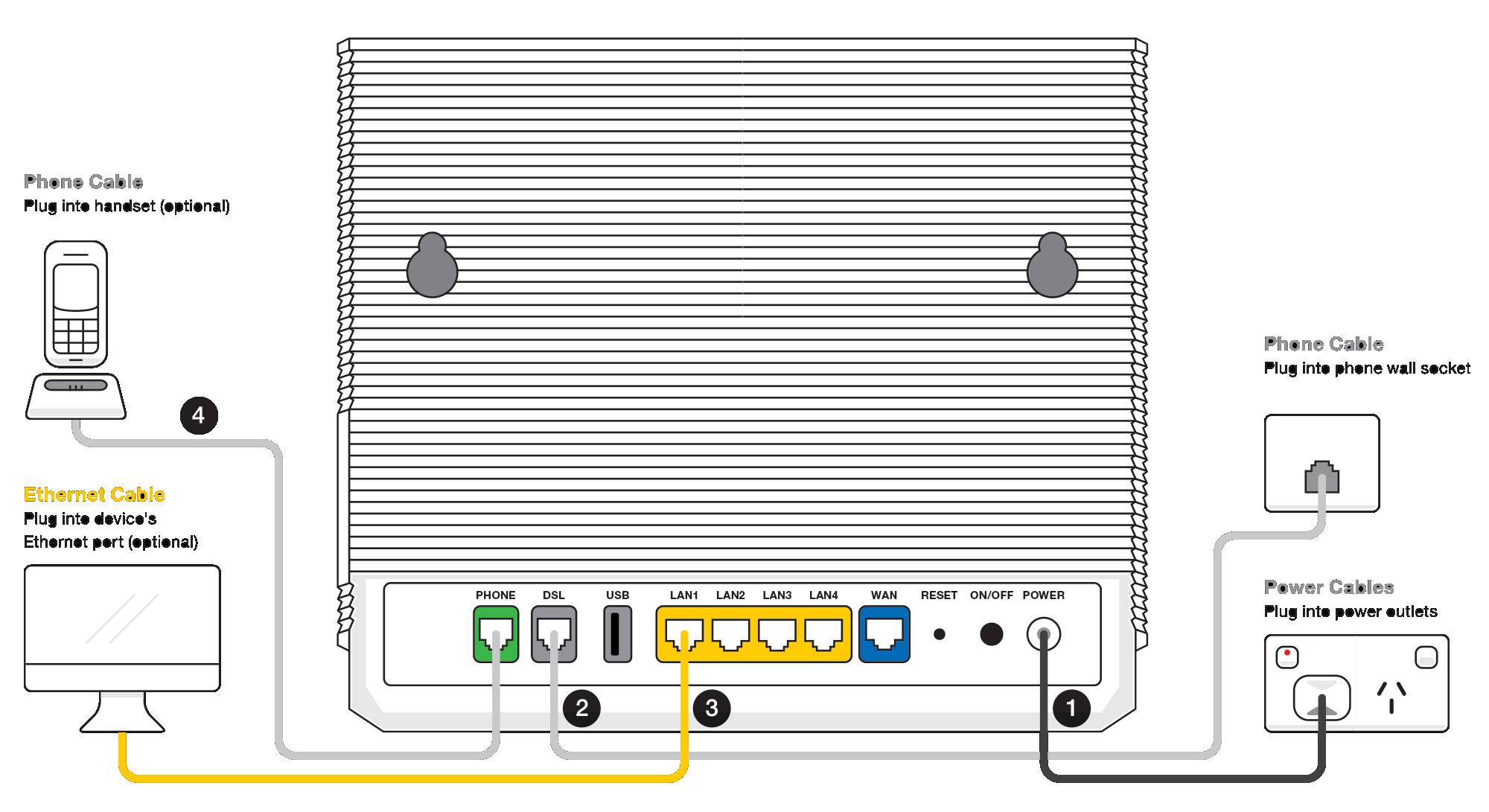 Support  U2013 Tpg Fttb Modem Wiring