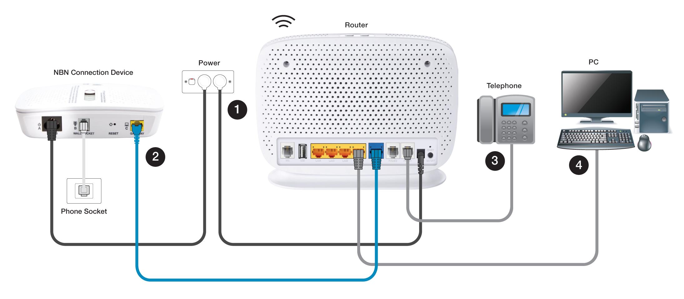fttc wiring diagram