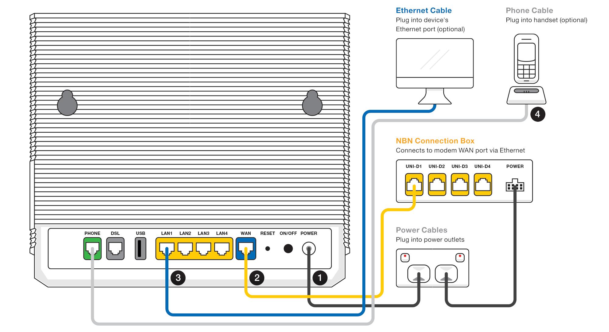 support  u2013 nbn fixed wireless modem wiring