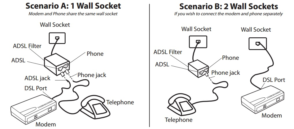 Support adsl2 with home phone modem wiring examples of devices that must be connected to the phone line through an adsl swarovskicordoba