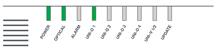 Image Result For Nbn Uni V Phone Service