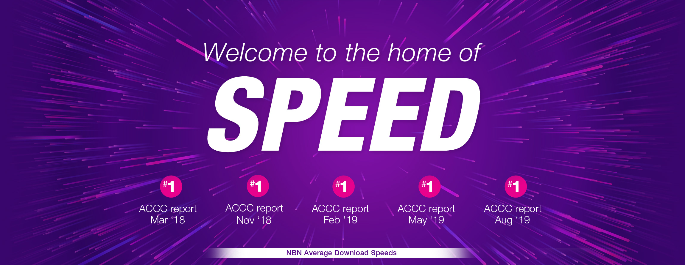 TPG the home of speed - Rated #1 by ACCC for NBN download average download speeds